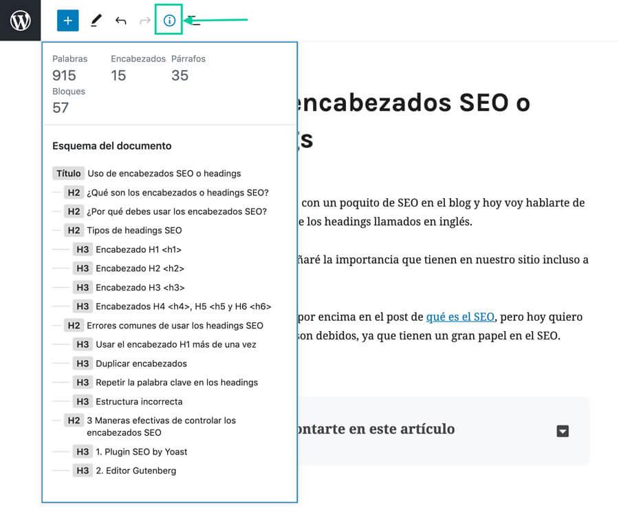 Esquema de headings SEO de WordPress